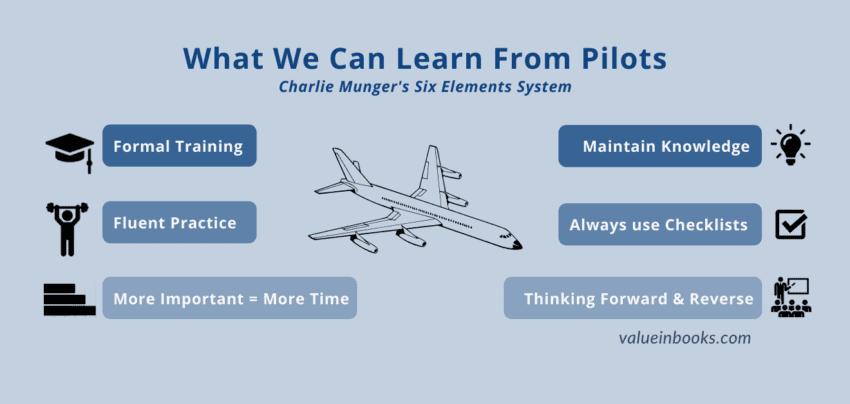 Pilot_Six_Element_Charlie_Munger